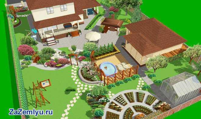 Проект-дизайн двора частного дома